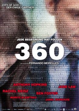 360 - Hauptplakat